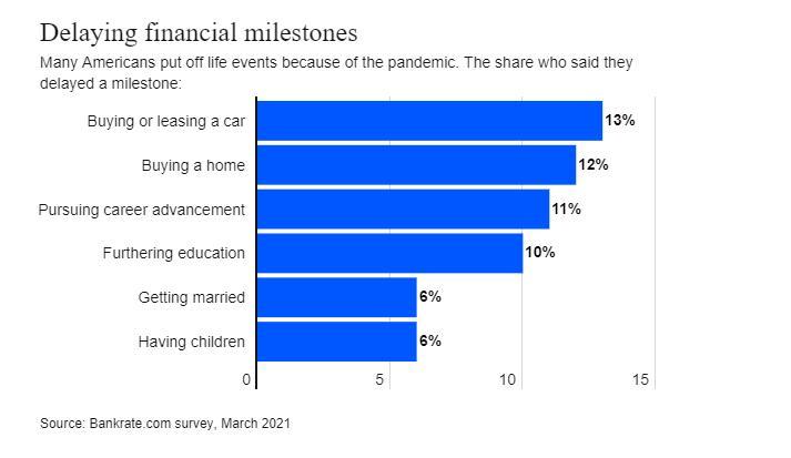 Жилищные кредиты и текущие ставки от Bank IN AmericaЖилищные кредиты и текущие ставки от Bank IN America
